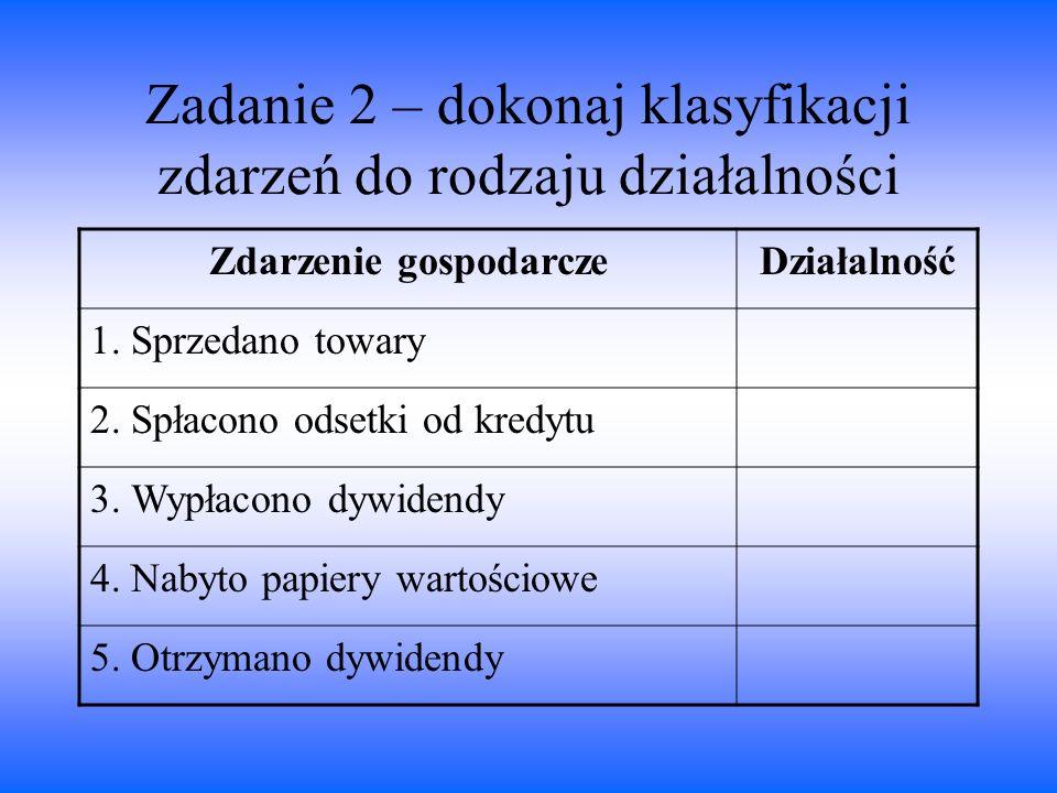 Zadanie 2 – dokonaj klasyfikacji zdarzeń do rodzaju działalności
