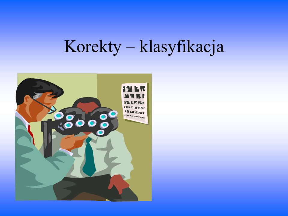 Korekty – klasyfikacja