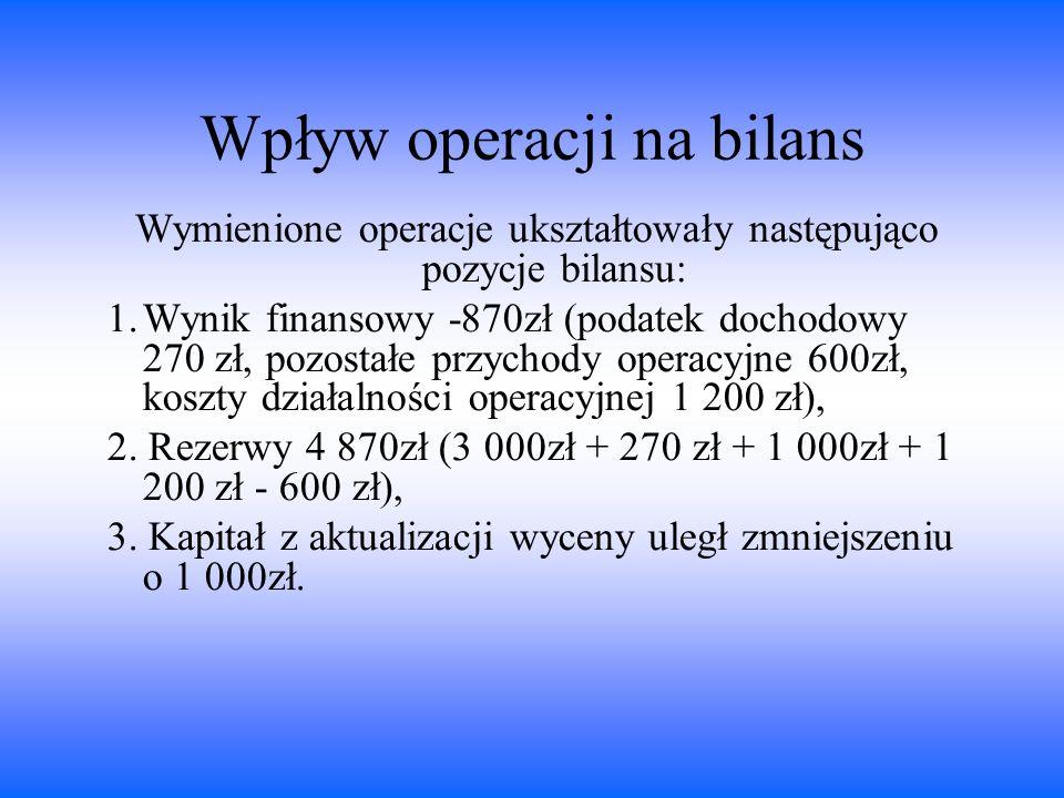 Wpływ operacji na bilans