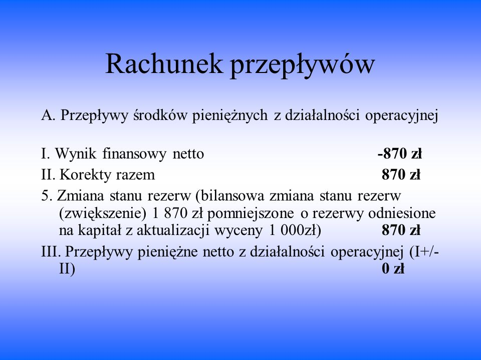 Rachunek przepływów A. Przepływy środków pieniężnych z działalności operacyjnej. I. Wynik finansowy netto -870 zł.