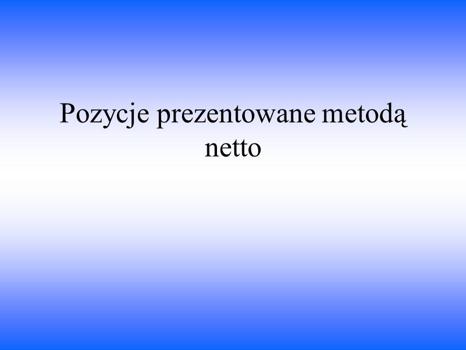 Pozycje prezentowane metodą netto