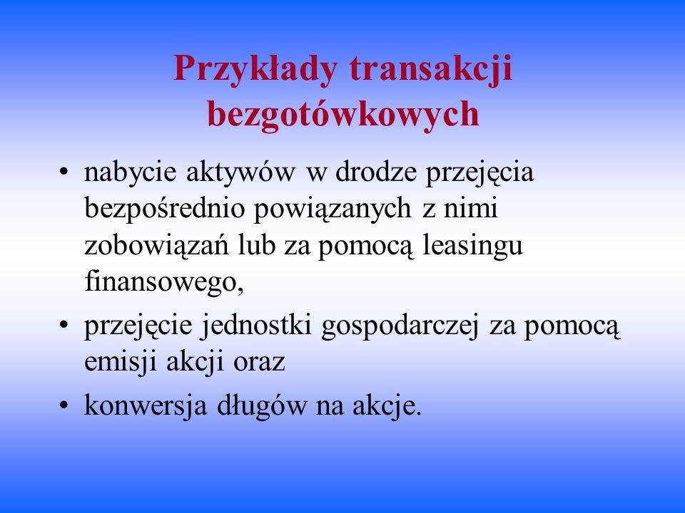 Przykłady transakcji bezgotówkowych