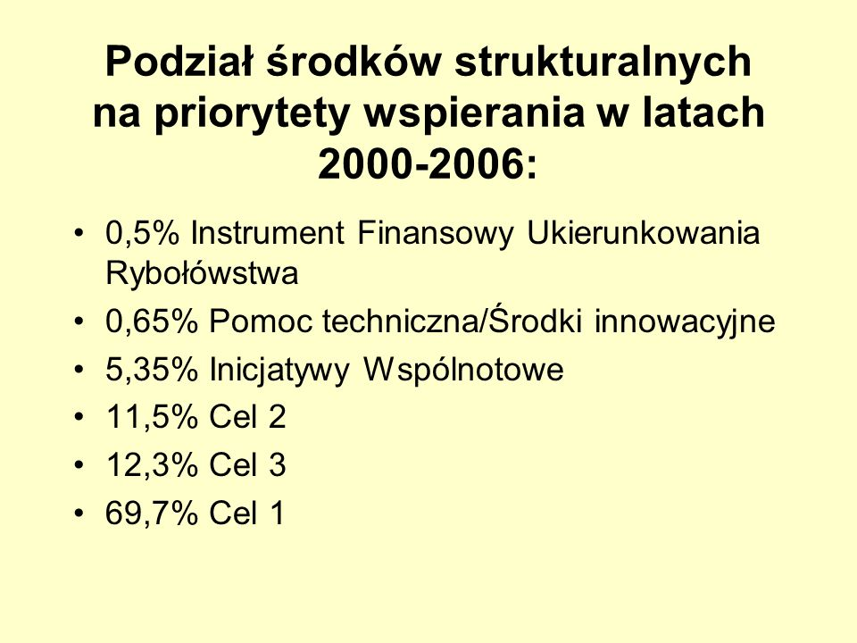 Podział środków strukturalnych na priorytety wspierania w latach 2000-2006: