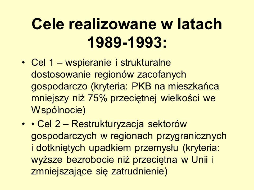 Cele realizowane w latach 1989-1993: