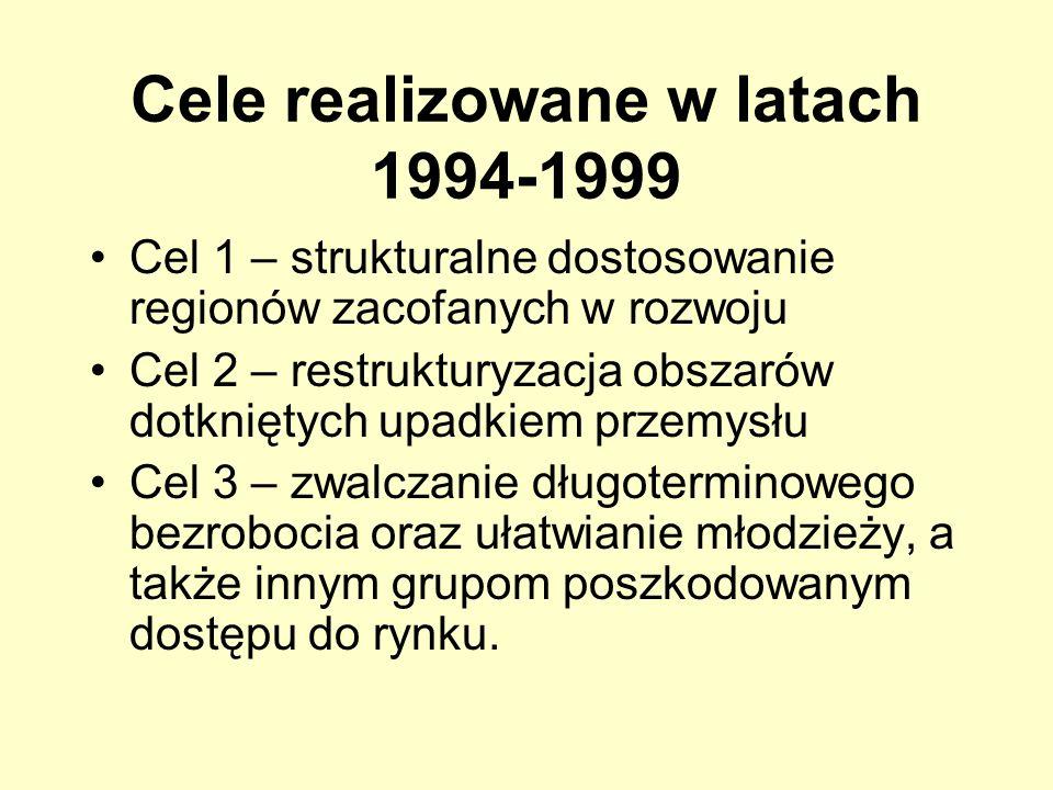 Cele realizowane w latach 1994-1999