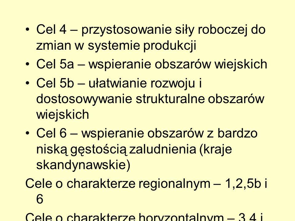 Cel 4 – przystosowanie siły roboczej do zmian w systemie produkcji
