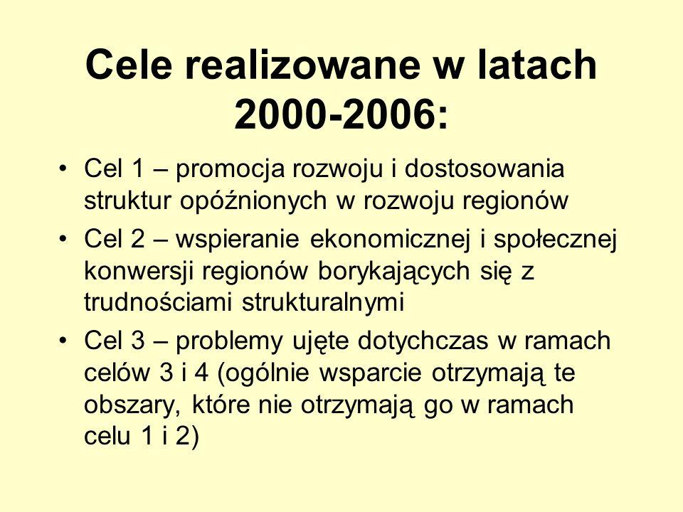 Cele realizowane w latach 2000-2006: