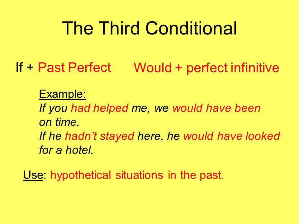 The Third Conditional If + Past Perfect Would + perfect infinitive