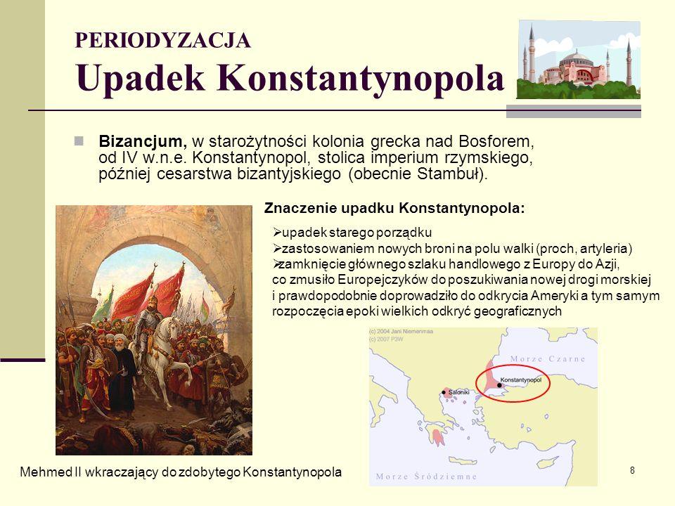 PERIODYZACJA Upadek Konstantynopola