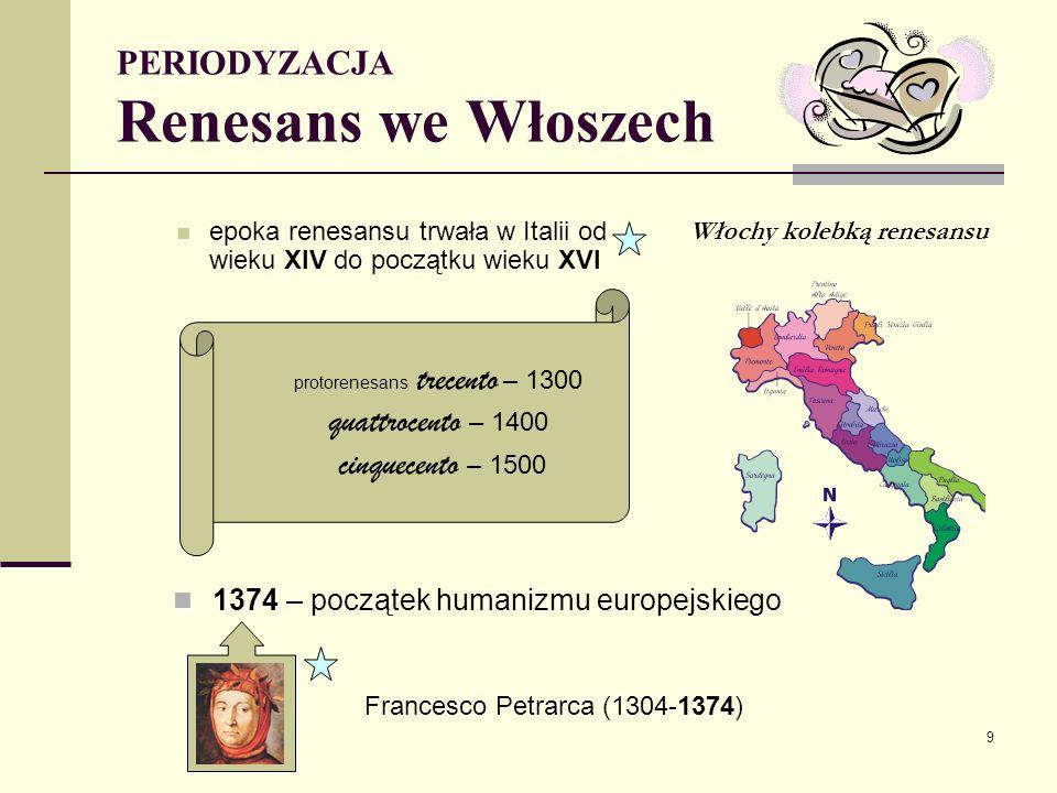 PERIODYZACJA Renesans we Włoszech