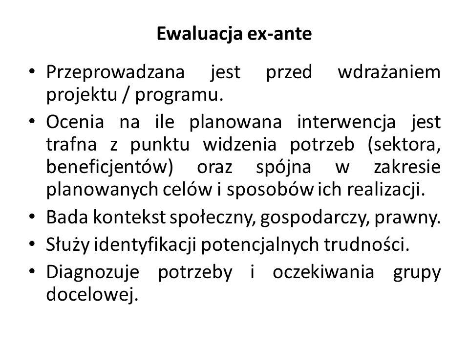 Ewaluacja ex-ante Przeprowadzana jest przed wdrażaniem projektu / programu.
