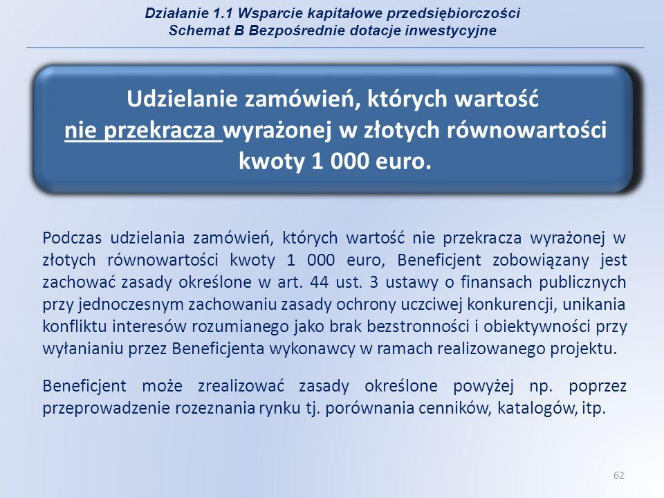 Działanie 1.1 Wsparcie kapitałowe przedsiębiorczości Schemat B Bezpośrednie dotacje inwestycyjne