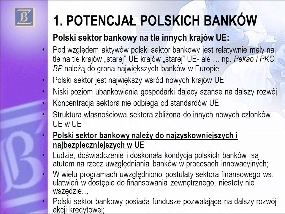 1. POTENCJAŁ POLSKICH BANKÓW