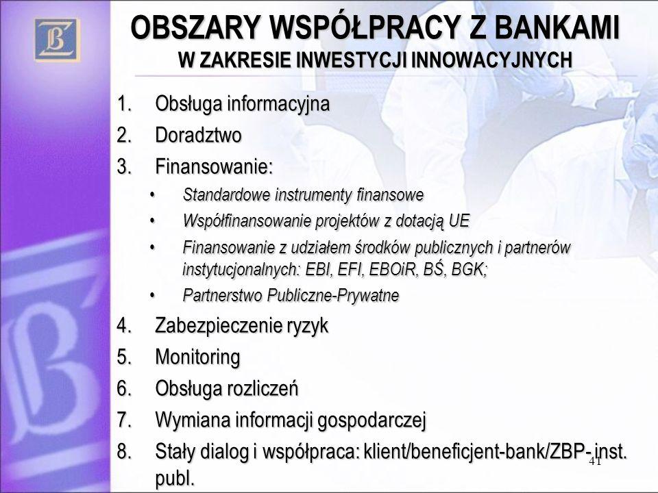 OBSZARY WSPÓŁPRACY Z BANKAMI W ZAKRESIE INWESTYCJI INNOWACYJNYCH
