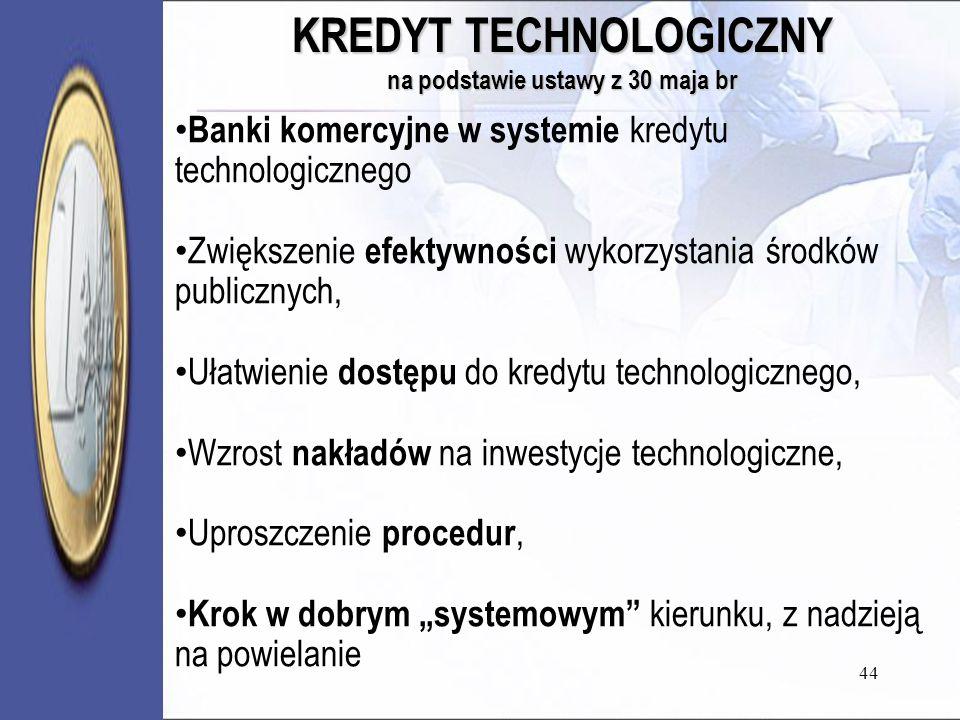 KREDYT TECHNOLOGICZNY na podstawie ustawy z 30 maja br