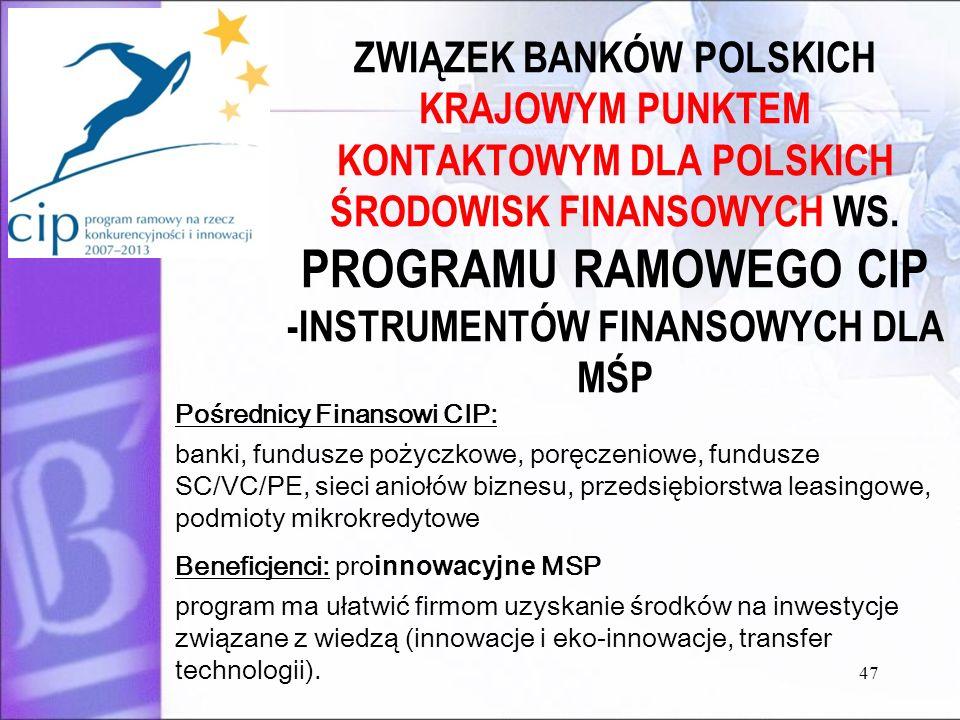 PROGRAMU RAMOWEGO CIP ZWIĄZEK BANKÓW POLSKICH