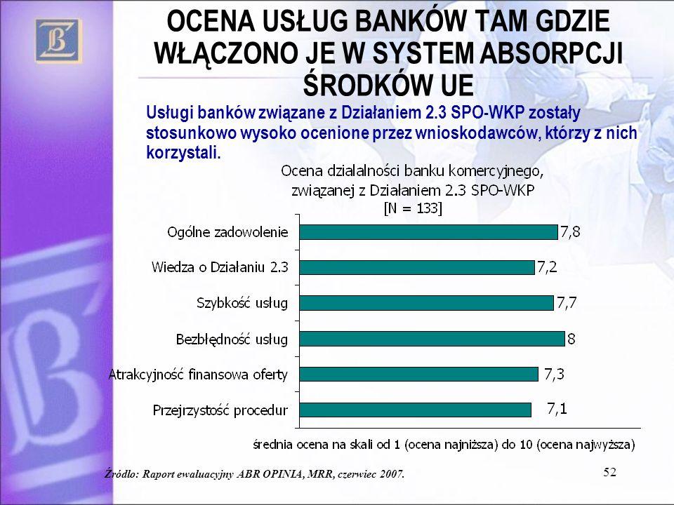 OCENA USŁUG BANKÓW TAM GDZIE WŁĄCZONO JE W SYSTEM ABSORPCJI ŚRODKÓW UE