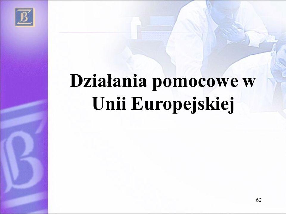 Działania pomocowe w Unii Europejskiej