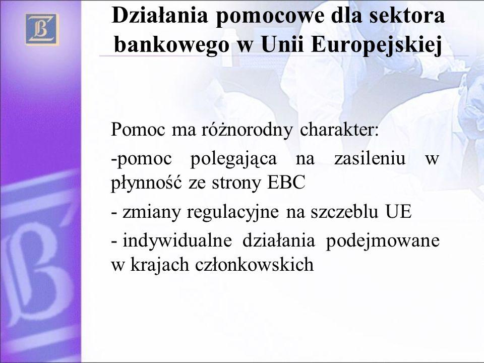Działania pomocowe dla sektora bankowego w Unii Europejskiej