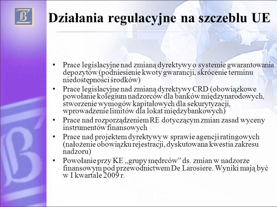 Działania regulacyjne na szczeblu UE