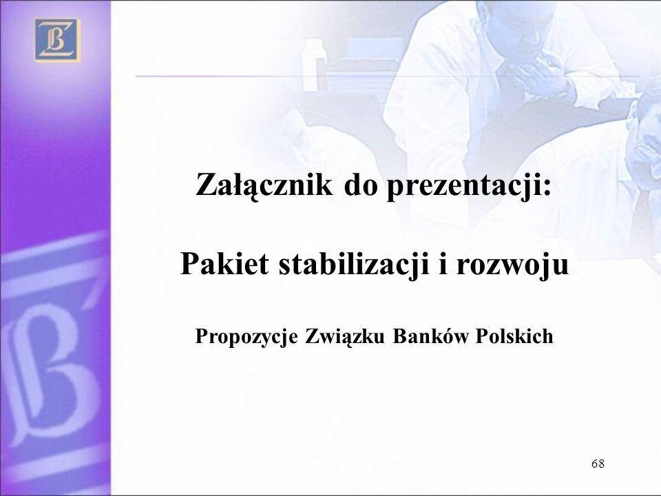 Załącznik do prezentacji: Pakiet stabilizacji i rozwoju