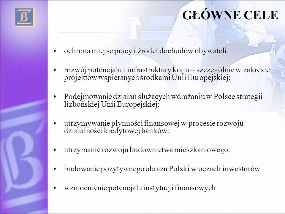 GŁÓWNE CELE ochrona miejsc pracy i źródeł dochodów obywateli;