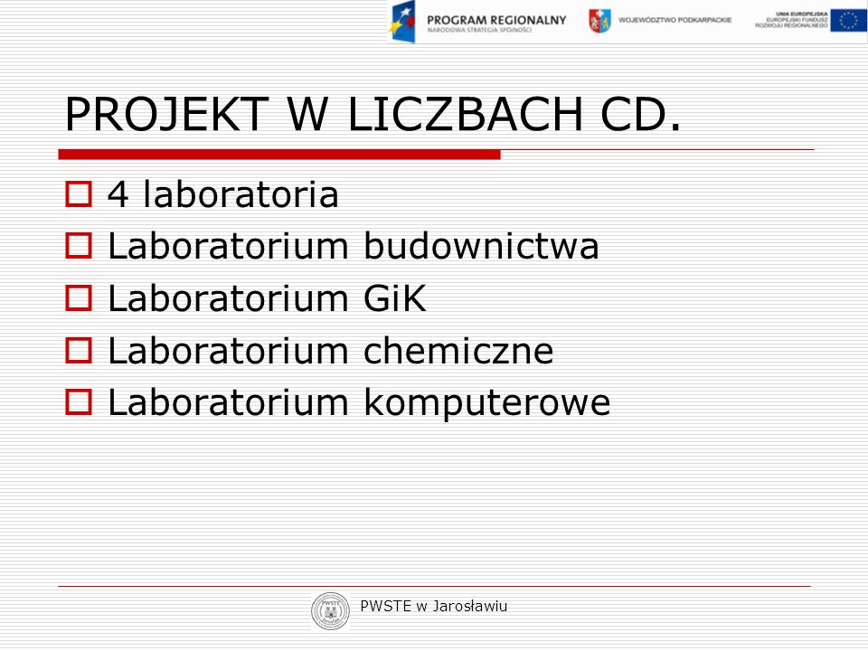PROJEKT W LICZBACH CD. 4 laboratoria Laboratorium budownictwa