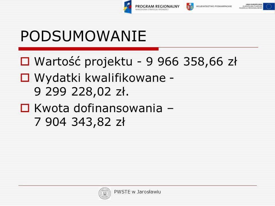 PODSUMOWANIE Wartość projektu - 9 966 358,66 zł