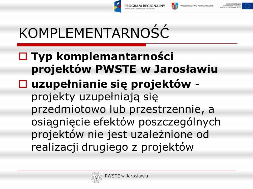KOMPLEMENTARNOŚĆ Typ komplemantarności projektów PWSTE w Jarosławiu