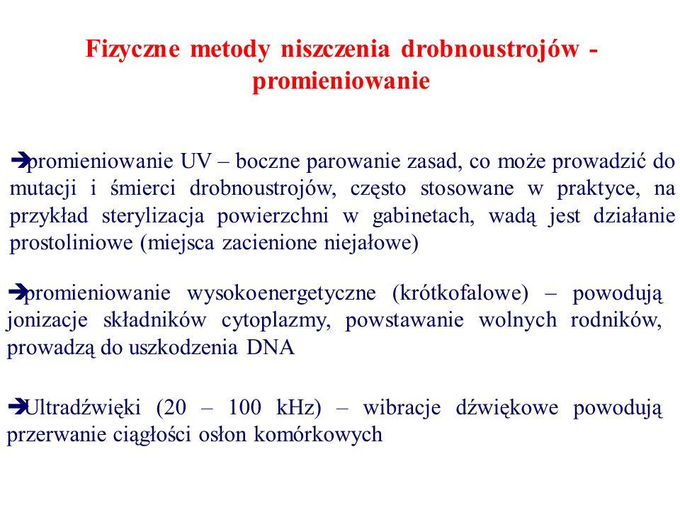 Fizyczne metody niszczenia drobnoustrojów - promieniowanie