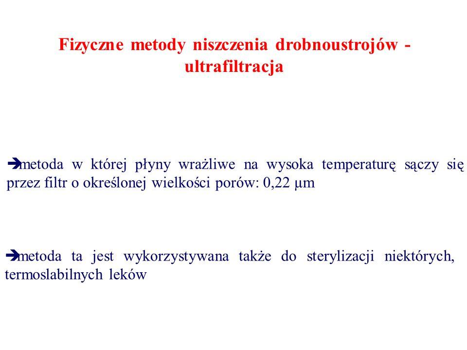 Fizyczne metody niszczenia drobnoustrojów - ultrafiltracja