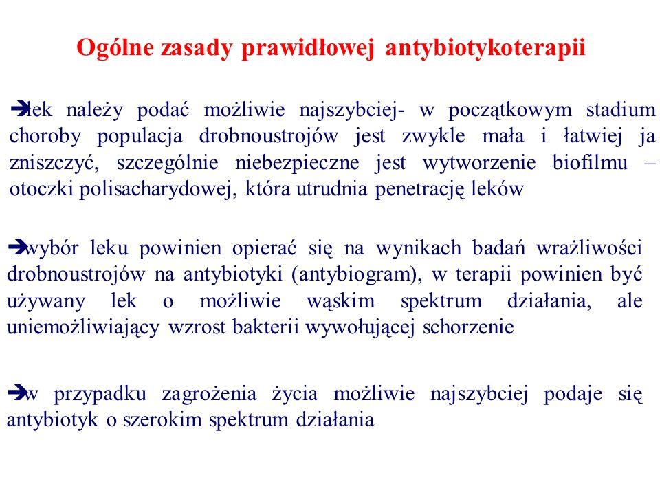 Ogólne zasady prawidłowej antybiotykoterapii