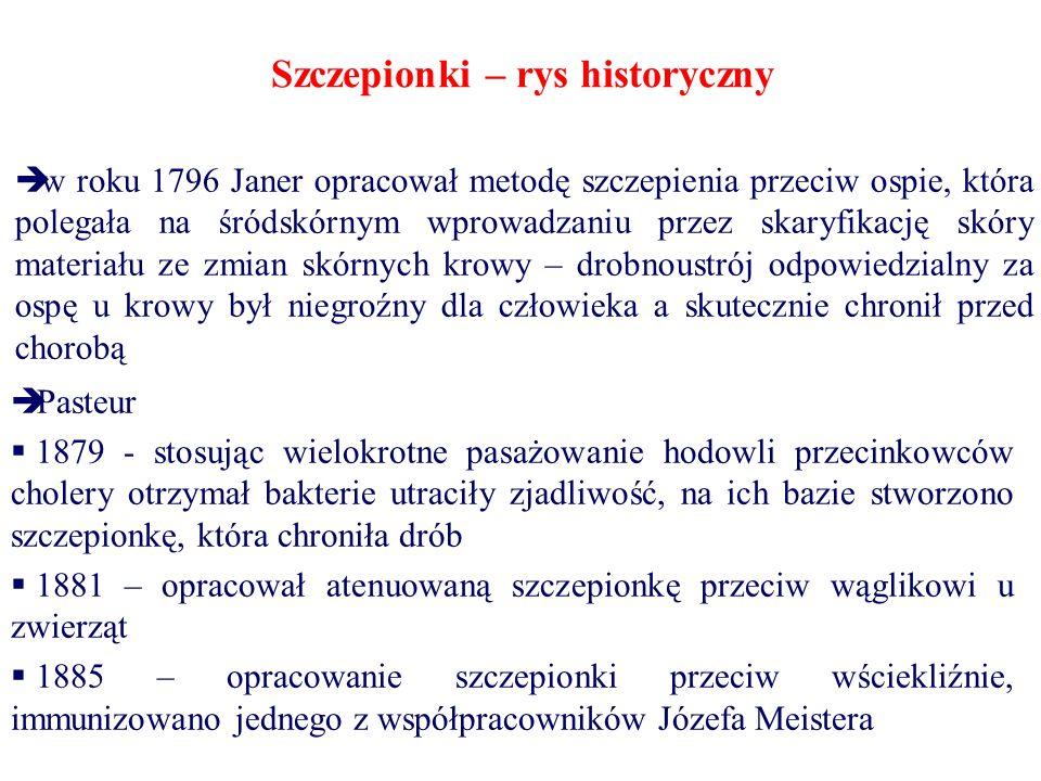Szczepionki – rys historyczny
