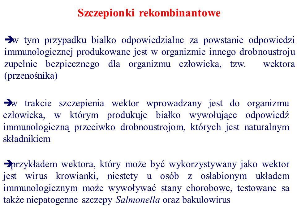 Szczepionki rekombinantowe
