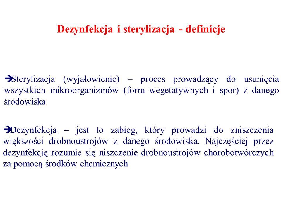 Dezynfekcja i sterylizacja - definicje