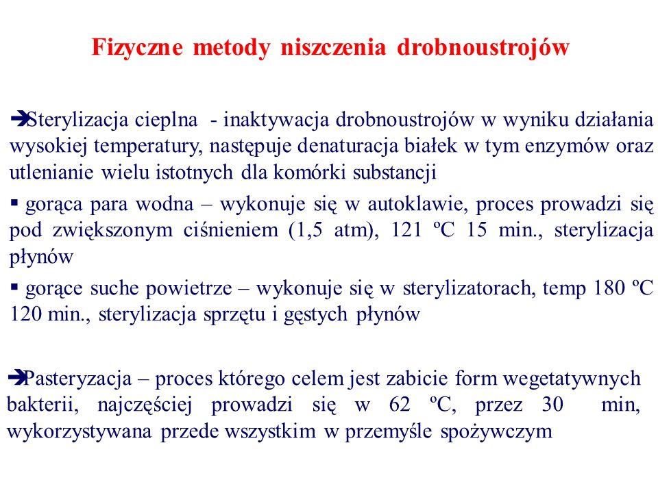 Fizyczne metody niszczenia drobnoustrojów