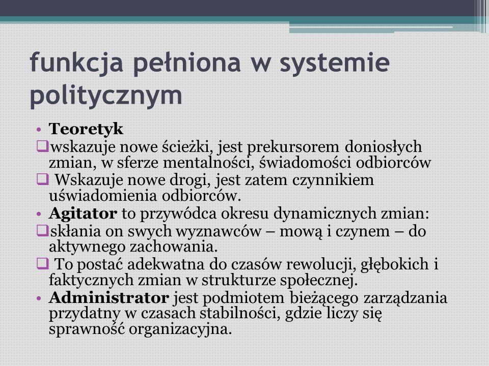 funkcja pełniona w systemie politycznym
