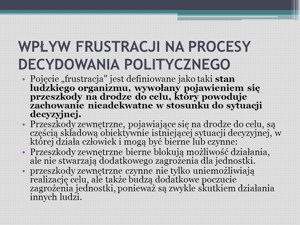 WPŁYW FRUSTRACJI NA PROCESY DECYDOWANIA POLITYCZNEGO
