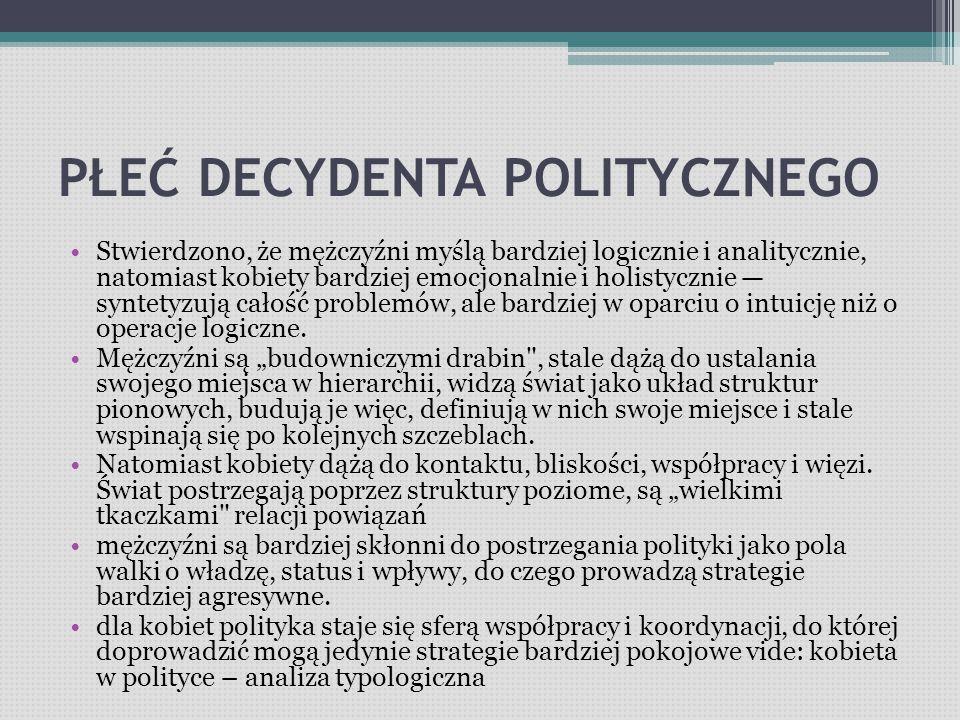 PŁEĆ DECYDENTA POLITYCZNEGO