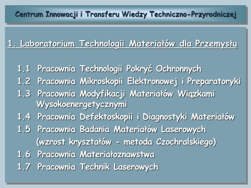 Centrum Innowacji i Transferu Wiedzy Techniczno-Przyrodniczej