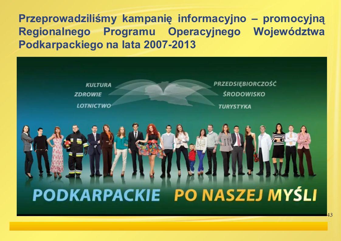 Przeprowadziliśmy kampanię informacyjno – promocyjną Regionalnego Programu Operacyjnego Województwa Podkarpackiego na lata 2007-2013