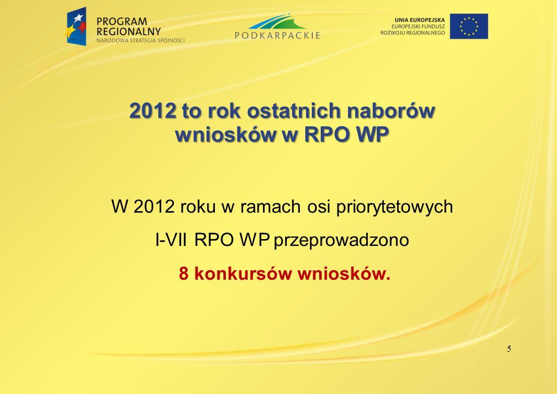 2012 to rok ostatnich naborów wniosków w RPO WP