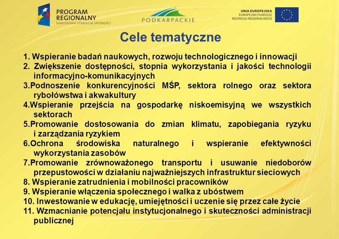 Cele tematyczne 1. Wspieranie badań naukowych, rozwoju technologicznego i innowacji.