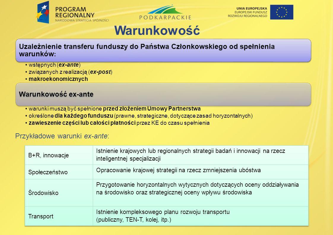 Warunkowość Uzależnienie transferu funduszy do Państwa Członkowskiego od spełnienia warunków: wstępnych (ex-ante)