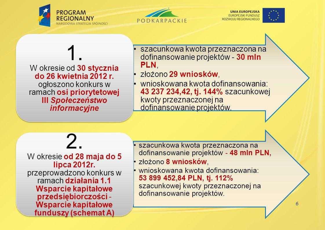 1. W okresie od 30 stycznia do 26 kwietnia 2012 r. ogłoszono konkurs w ramach osi priorytetowej III Społeczeństwo informacyjne.
