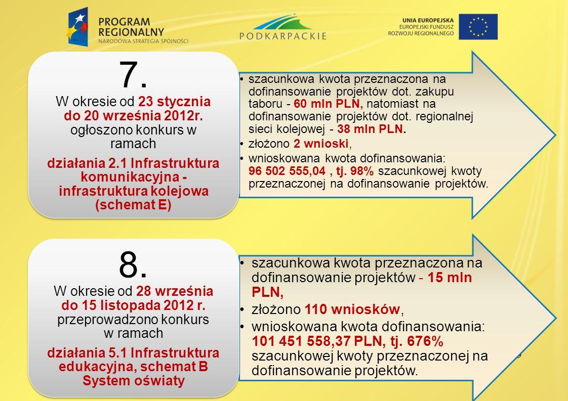 działania 5.1 Infrastruktura edukacyjna, schemat B System oświaty