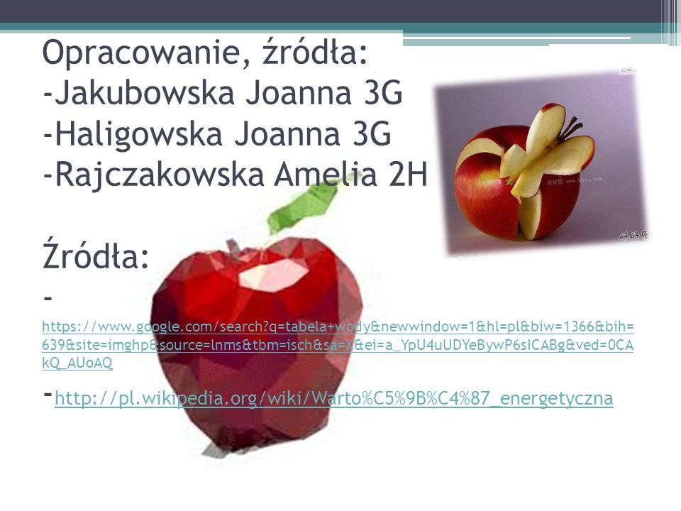 Opracowanie, źródła: -Jakubowska Joanna 3G -Haligowska Joanna 3G -Rajczakowska Amelia 2H Źródła: -https://www.google.com/search q=tabela+wody&newwindow=1&hl=pl&biw=1366&bih=639&site=imghp&source=lnms&tbm=isch&sa=X&ei=a_YpU4uUDYeBywP6sICABg&ved=0CAkQ_AUoAQ -http://pl.wikipedia.org/wiki/Warto%C5%9B%C4%87_energetyczna