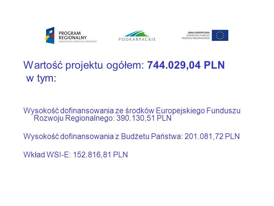 Wartość projektu ogółem: 744.029,04 PLN w tym: