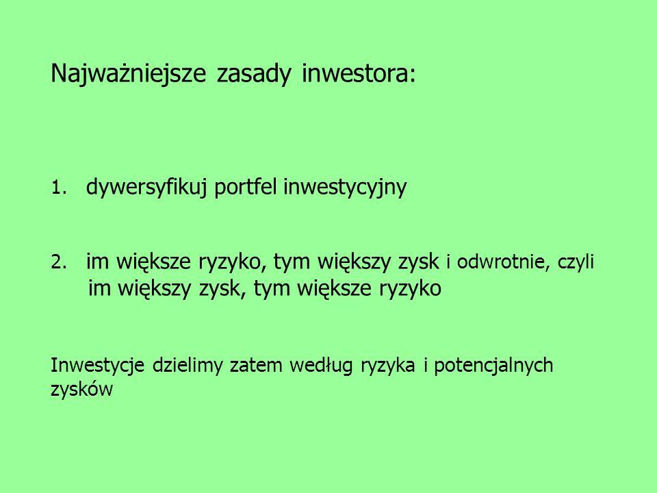 Najważniejsze zasady inwestora: 1. dywersyfikuj portfel inwestycyjny 2