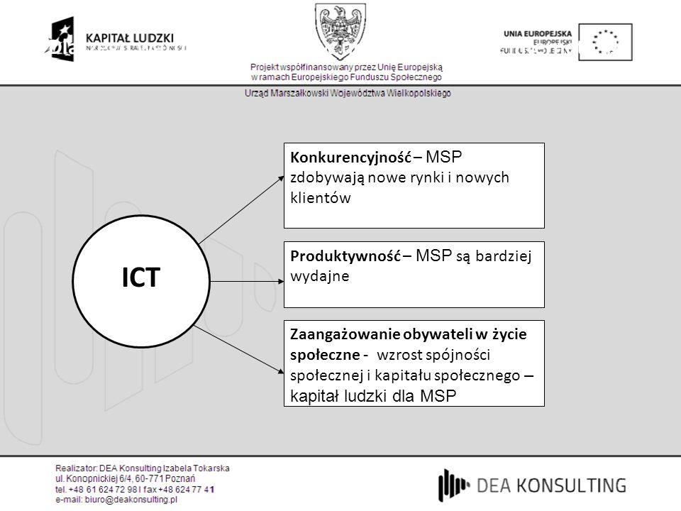 Dlaczego warto inwestować w upowszechnienie internetu (1)